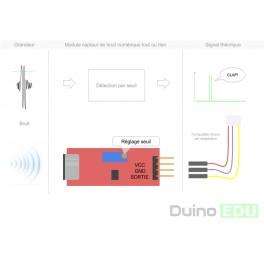 GN - Capteur de bruit analogique et tout ou rien avec réglage